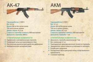 ak-47_akm Автомат Калашникова