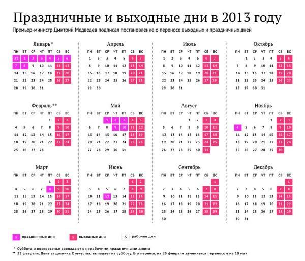 Выходные дни в 2013 году в России