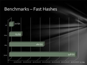 Системный блок с 25 видео картами взломал пароль за 1 день, который должен был подбираться 1 000 000 лет.