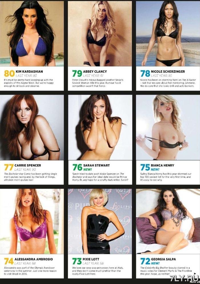 18+ ТОП-100 САМЫХ СЕКСУАЛЬНЫХ ДЕВУШЕК 2012 ГОДА