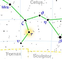 Найдена обитаемая планета у звезды Тау Кита